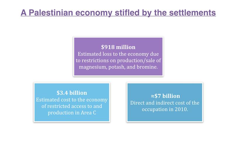 Dec 2015 Policy Brief Graphic 2