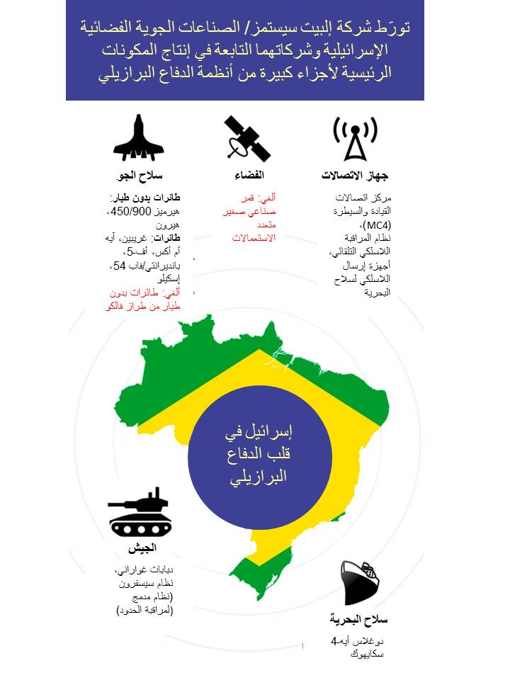 Brazil3_Arabic